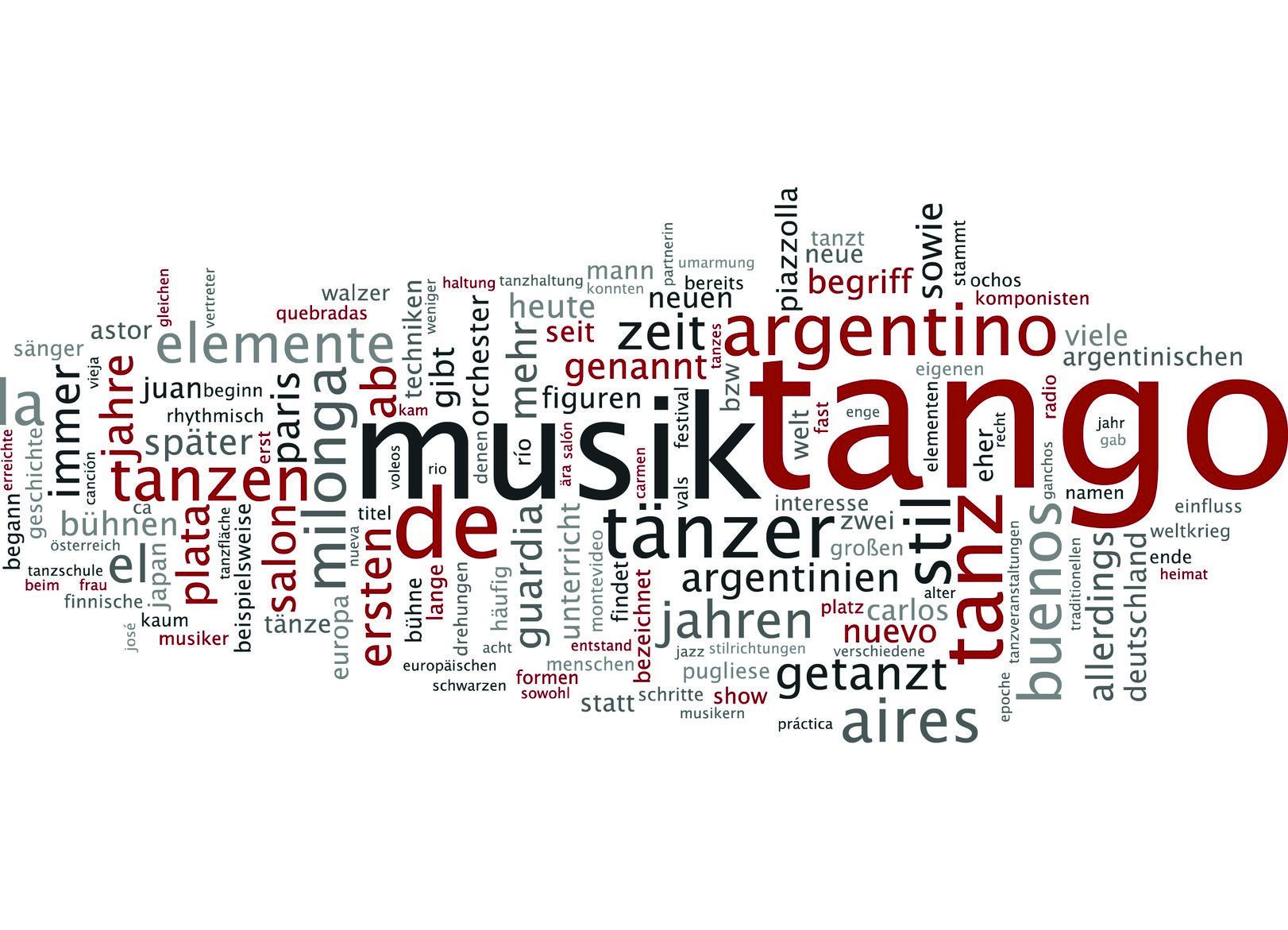 Tango Keyword Cloud